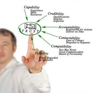 Client Management 4